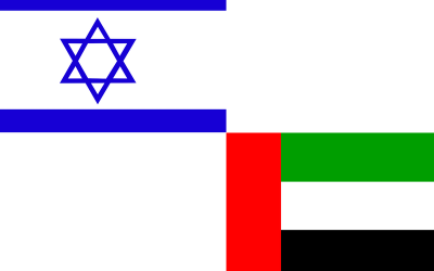 Israel-UAE Peace Deal – Abraham Accord